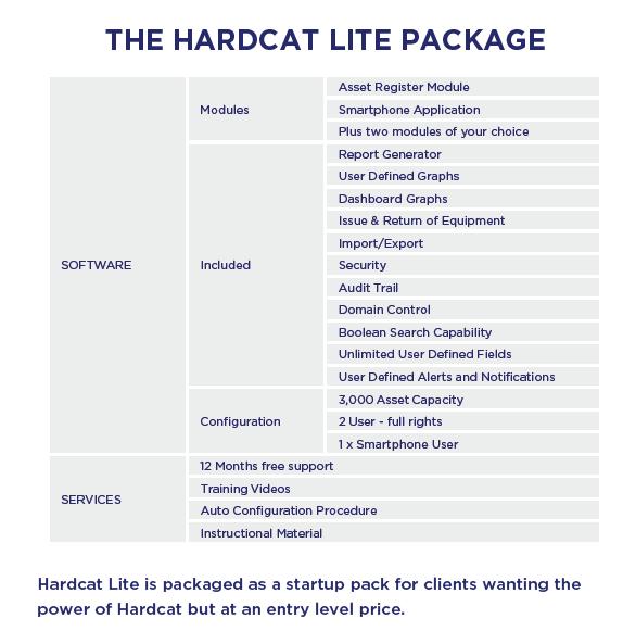 HardcatLite package