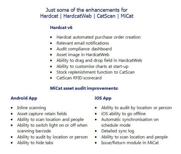 Hardcat version 6.00 Enhancement List