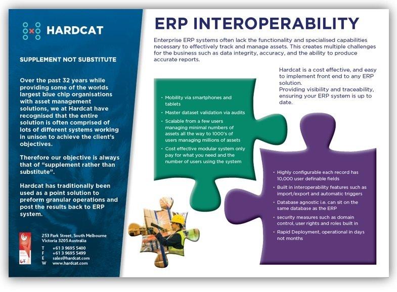 Hardcat integration chart PDF for Mobile work orders micatx
