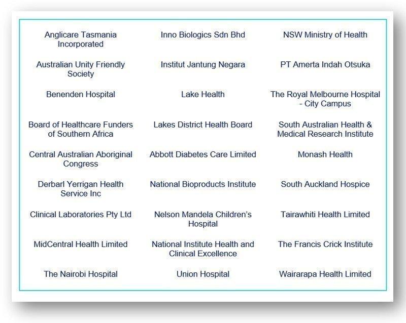 Hardcat Healthcare Clients
